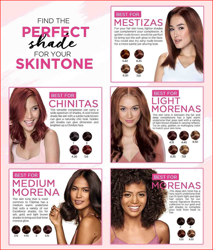 Shades chart for skin tone